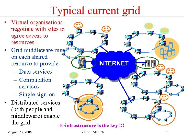 Typical current grid • Virtual organisations negotiate with sites to agree access to resources