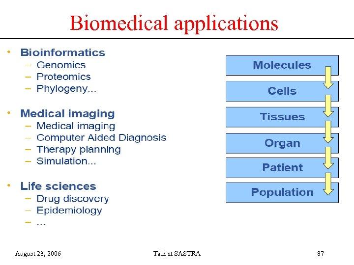 Biomedical applications August 23, 2006 Talk at SASTRA 87