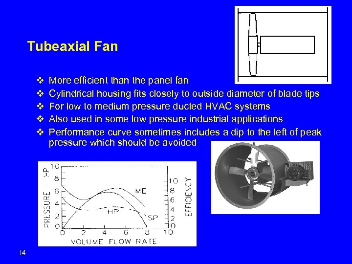 Tubeaxial Fan v v v 14 More efficient than the panel fan Cylindrical housing