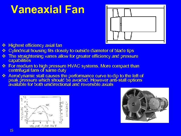 Vaneaxial Fan v Highest efficiency axial fan v Cylindrical housing fits closely to outside
