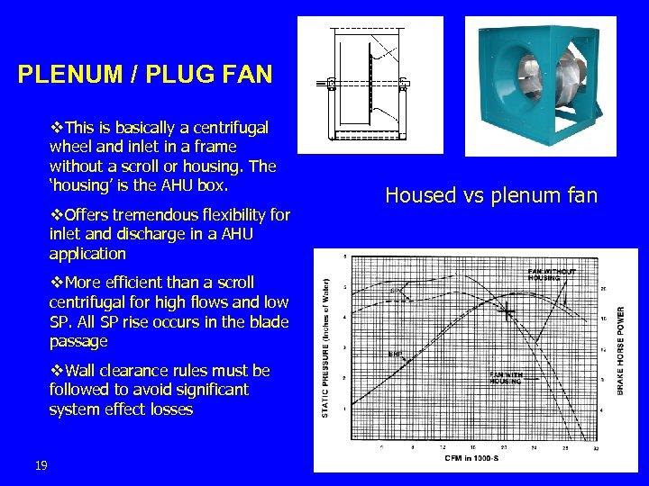 PLENUM / PLUG FAN v. This is basically a centrifugal wheel and inlet in