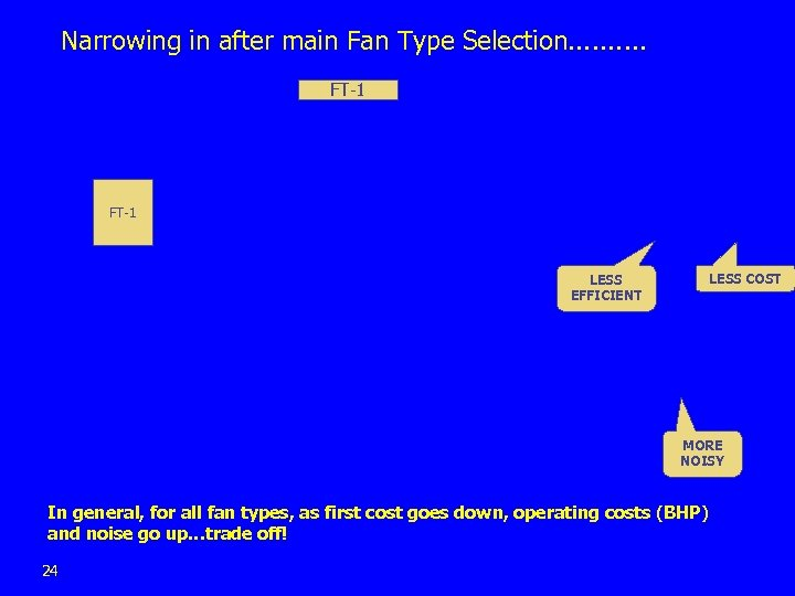 Narrowing in after main Fan Type Selection. . FT-1 LESS COST LESS EFFICIENT MORE