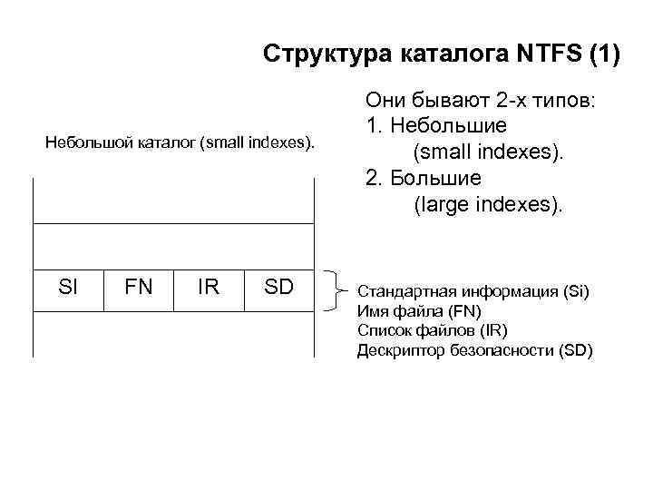 Структура каталога NTFS (1) Небольшой каталог (small indexes). SI FN IR SD Они бывают