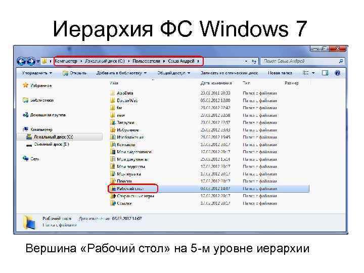 Иерархия ФС Windows 7 Вершина «Рабочий стол» на 5 -м уровне иерархии