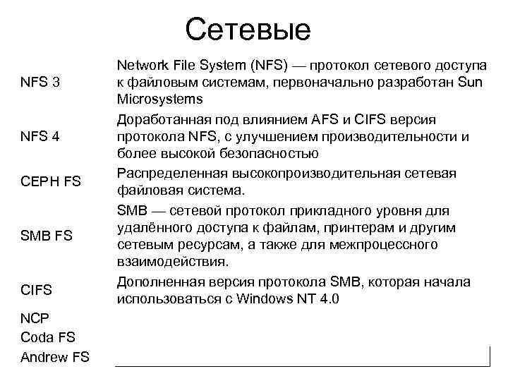 Сетевые NFS 3 NFS 4 CEPH FS SMB FS CIFS NCP Coda FS Andrew