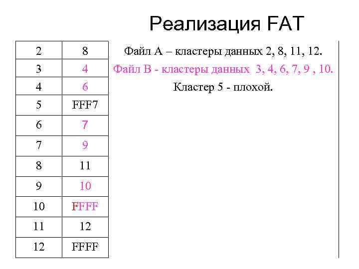 Реализация FAT 2 3 4 5 8 4 6 FFF 7 6 7 7