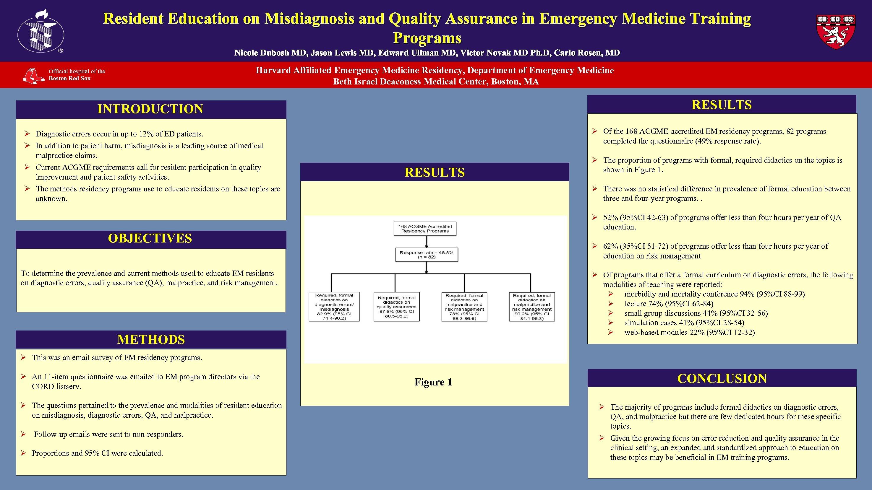 Resident Education on Misdiagnosis and Quality Assurance in Emergency Medicine Training Programs Nicole Dubosh