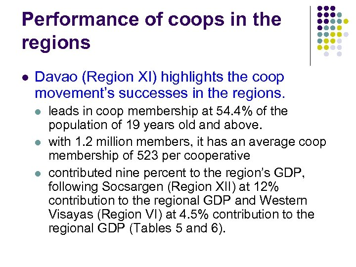Performance of coops in the regions l Davao (Region XI) highlights the coop movement's