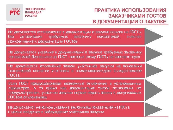 ПРАКТИКА ИСПОЛЬЗОВАНИЯ ЗАКАЗЧИКАМИ ГОСТОВ В ДОКУМЕНТАЦИИ О ЗАКУПКЕ Не допускается установление в документации о