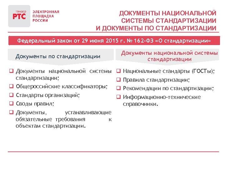 ДОКУМЕНТЫ НАЦИОНАЛЬНОЙ СИСТЕМЫ СТАНДАРТИЗАЦИИ И ДОКУМЕНТЫ ПО СТАНДАРТИЗАЦИИ Федеральный закон от 29 июня 2015