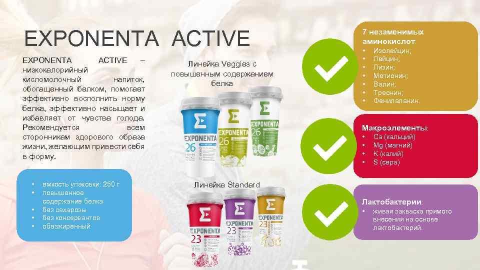 EXPONENTA ACTIVE EXPONENTA ACTIVE – низкокалорийный кисломолочный напиток, обогащенный белком, помогает эффективно восполнить норму