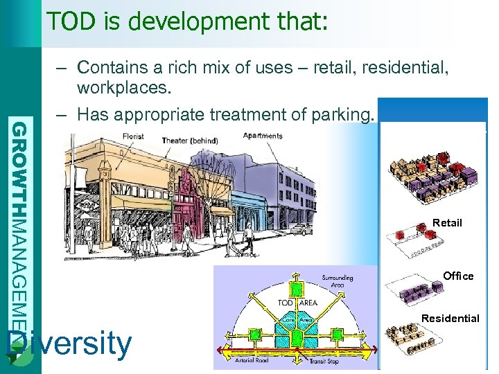 TOD is development that: GROWTHMANAGEMENT – Contains a rich mix of uses – retail,