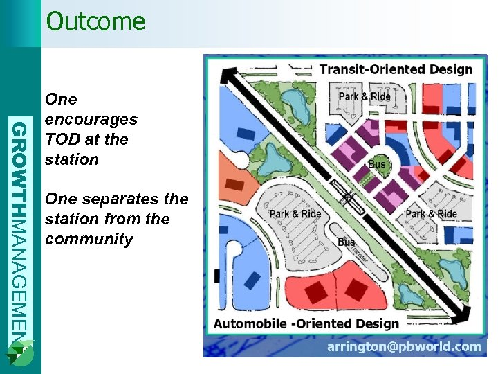 Outcome GROWTHMANAGEMENT One encourages TOD at the station One separates the station from the