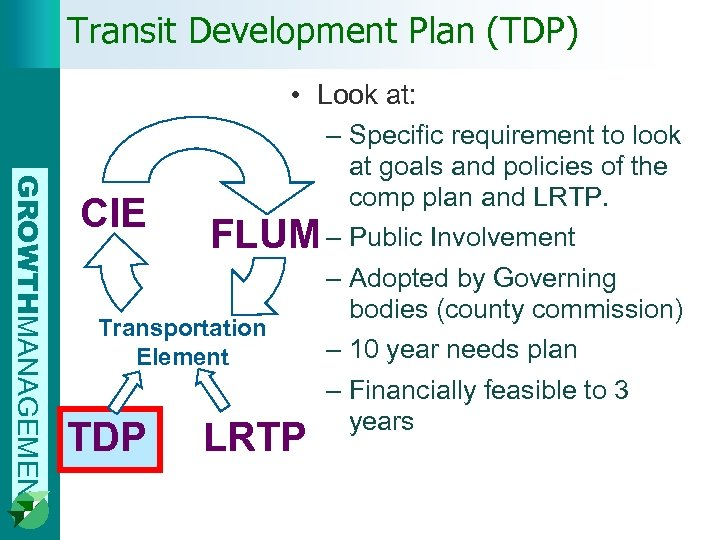 Transit Development Plan (TDP) • Look at: – Specific requirement to look GROWTHMANAGEMENT CIE
