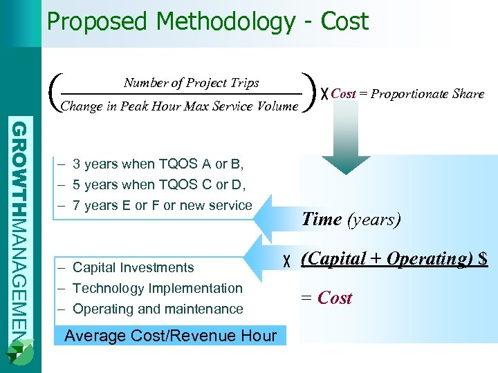 Proposed Methodology - Cost Number of Project Trips Change in Peak Hour Max Service