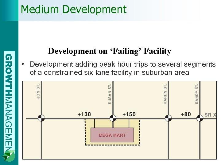 Medium Development GROWTHMANAGEMENT Development on 'Failing' Facility • Development adding peak hour trips to