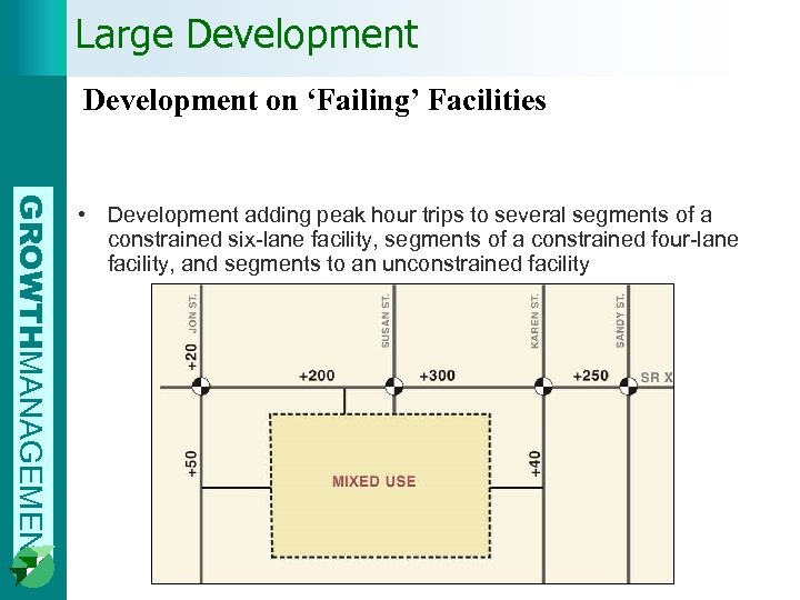 Large Development on 'Failing' Facilities GROWTHMANAGEMENT • Development adding peak hour trips to several