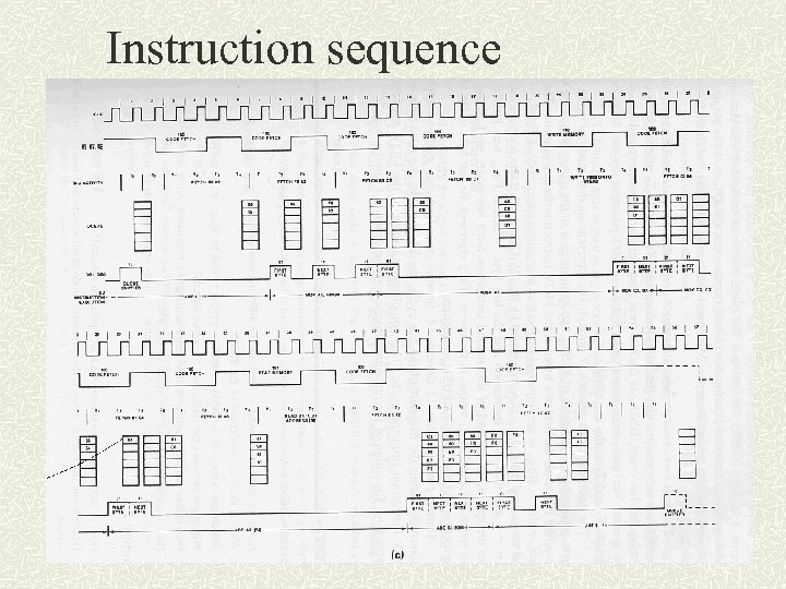 Instruction sequence
