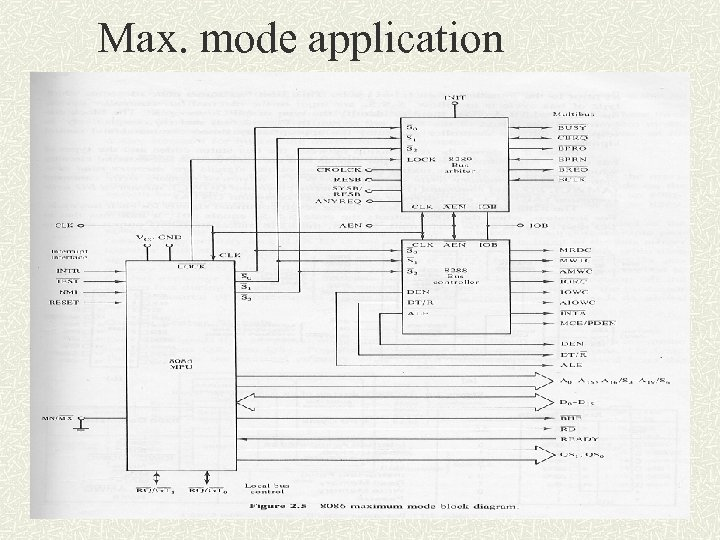 Max. mode application