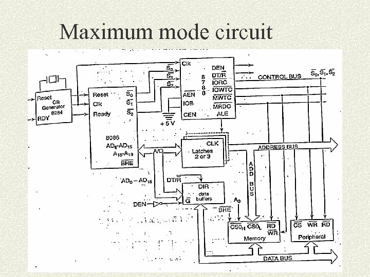 Maximum mode circuit