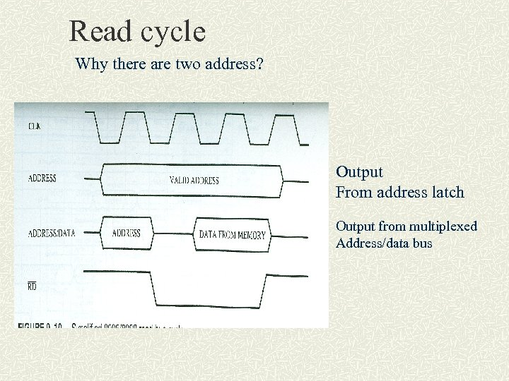 Read cycle Why there are two address? Output From address latch Output from multiplexed