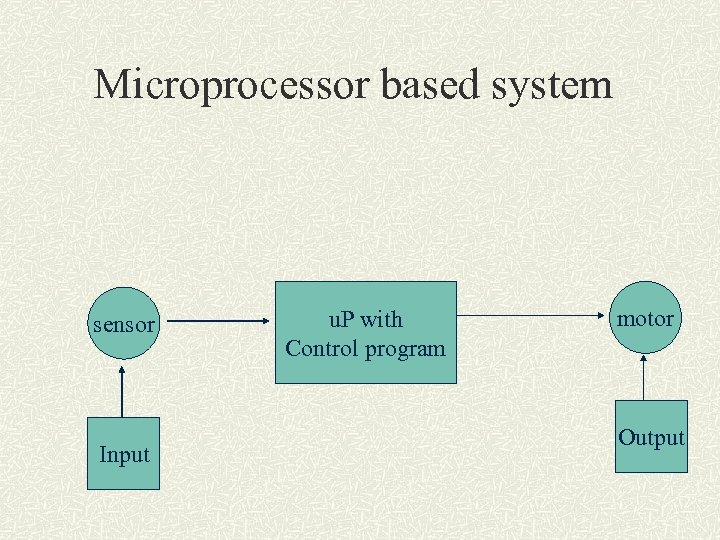 Microprocessor based system sensor Input u. P with Control program motor Output