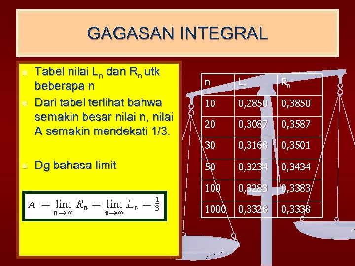 GAGASAN INTEGRAL n Tabel nilai Ln dan Rn utk beberapa n Dari tabel terlihat