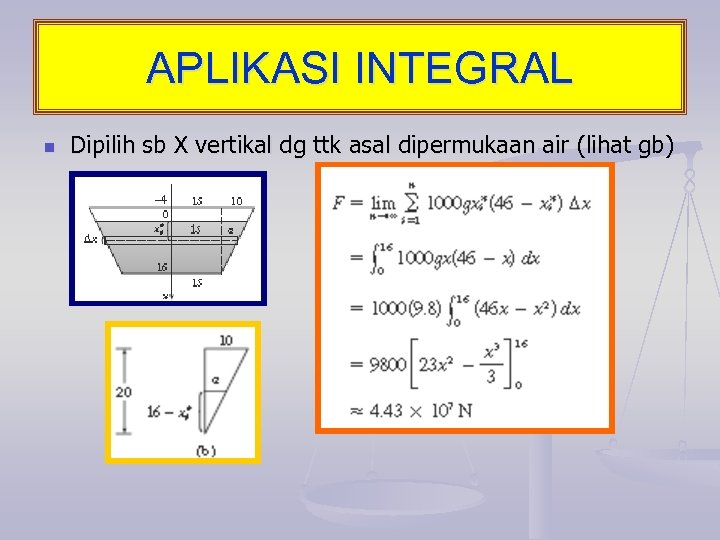 APLIKASI INTEGRAL n Dipilih sb X vertikal dg ttk asal dipermukaan air (lihat gb)