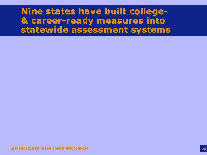 Nine states have built college& career-ready measures into statewide assessment systems AMERICAN DIPLOMA PROJECT