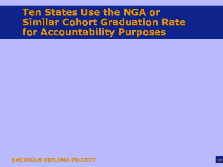 Ten States Use the NGA or Similar Cohort Graduation Rate for Accountability Purposes AMERICAN