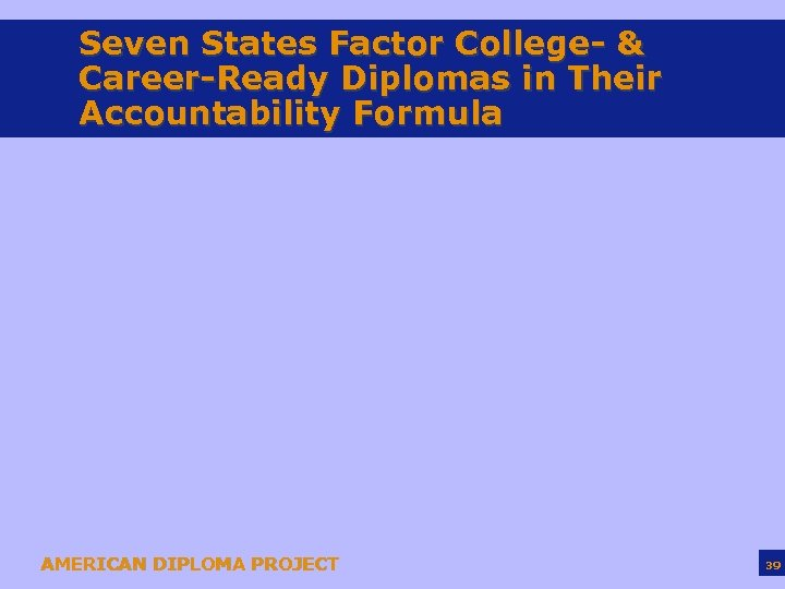 Seven States Factor College- & Career-Ready Diplomas in Their Accountability Formula AMERICAN DIPLOMA PROJECT