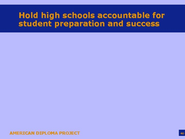Hold high schools accountable for student preparation and success AMERICAN DIPLOMA PROJECT 40