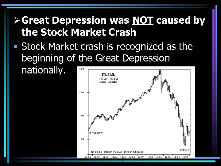 Ø Great Depression was NOT caused by the Stock Market Crash • Stock Market
