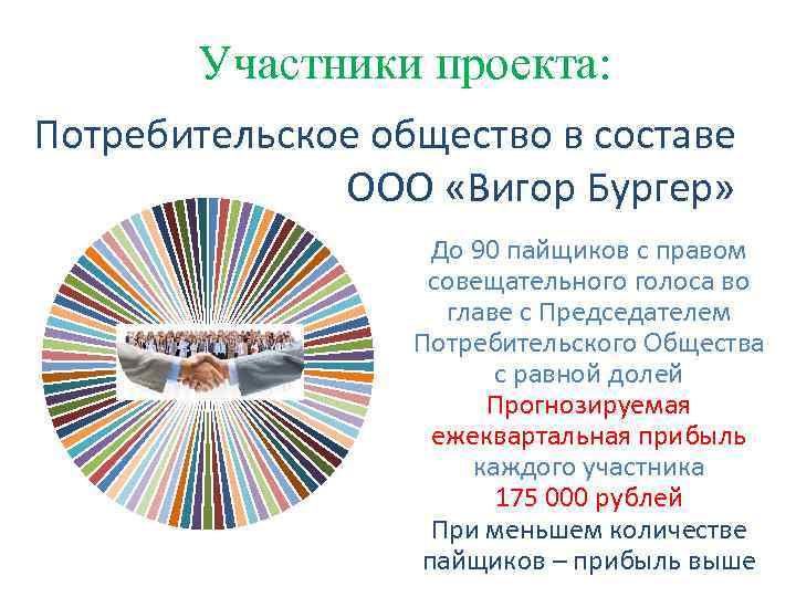 Участники проекта: Потребительское общество в составе ООО «Вигор Бургер» До 90 пайщиков с правом