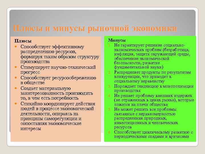 Плюсы и минусы рыночной экономики Плюсы Способствует эффективному распределению ресурсов, формируя таким образом структуру