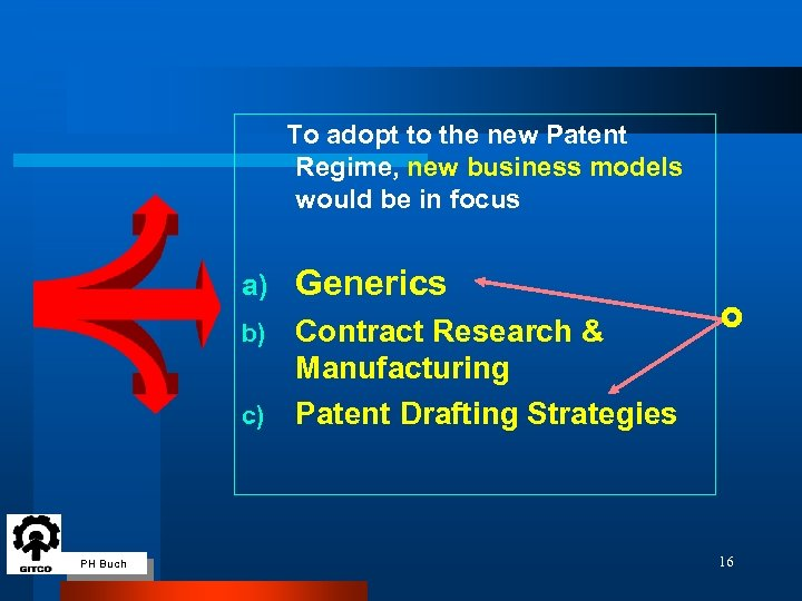 To adopt to the new Patent Regime, new business models would be in focus