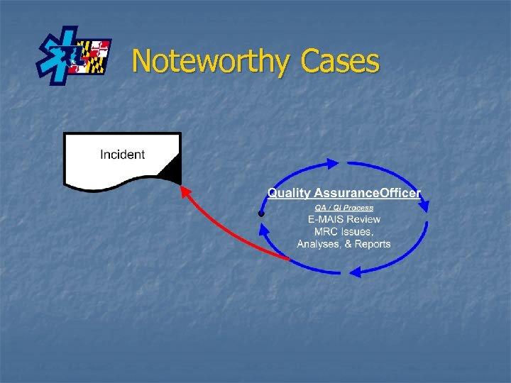 Noteworthy Cases