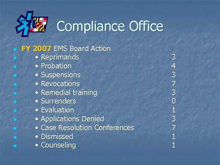 Compliance Office n n n FY 2007 EMS Board Action • Reprimands • Probation