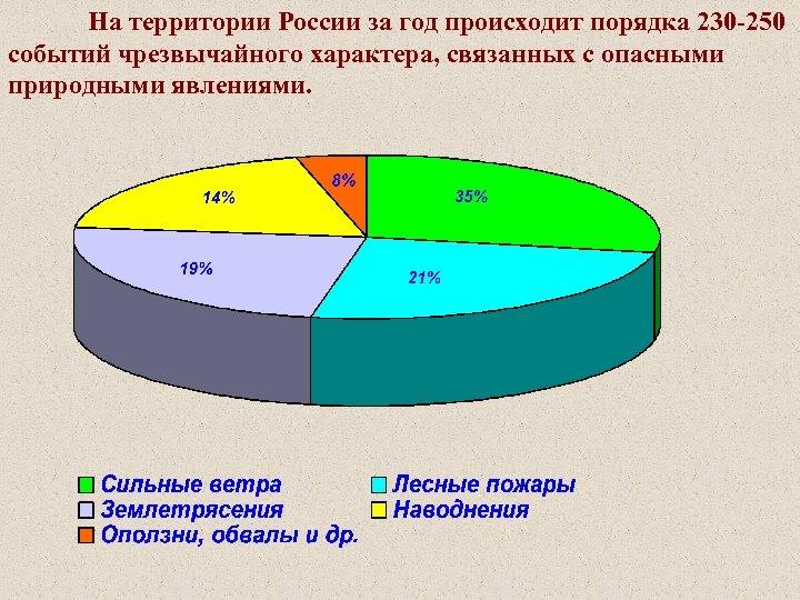 На территории России за год происходит порядка 230 -250 событий чрезвычайного характера, связанных с