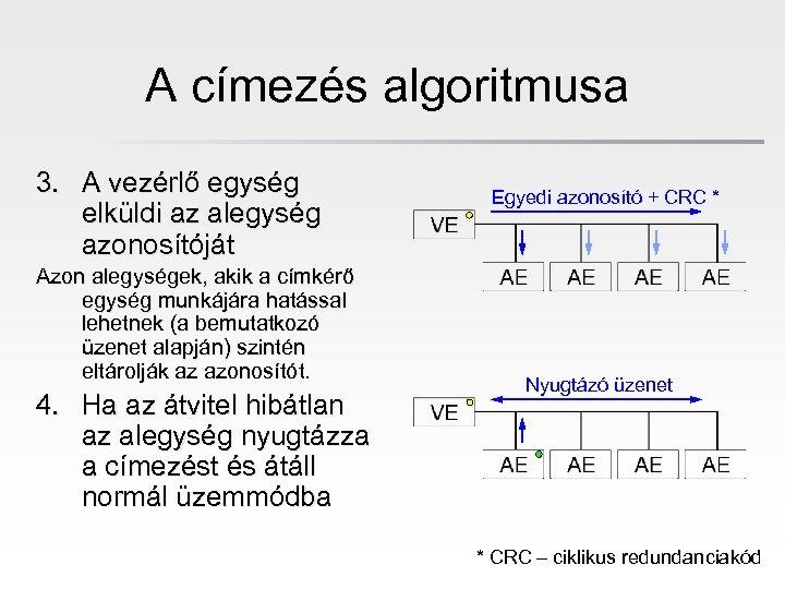 A címezés algoritmusa 3. A vezérlő egység elküldi az alegység azonosítóját Azon alegységek, akik