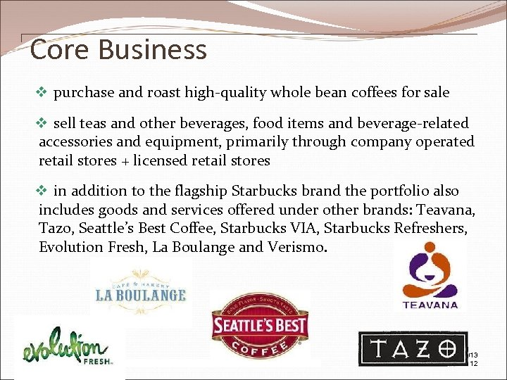 Core Business v purchase and roast high-quality whole bean coffees for sale v sell