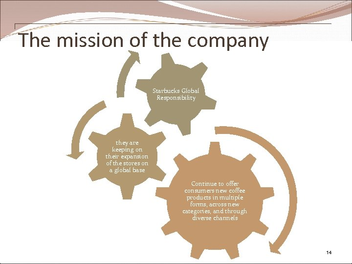 The mission of the company Starbucks Global Responsibility they are keeping on their expansion