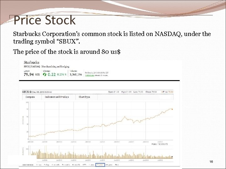 Price Stock Starbucks Corporation's common stock is listed on NASDAQ, under the trading symbol