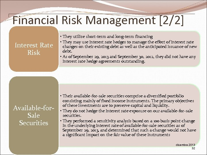 Financial Risk Management [2/2] Interest Rate Risk • They utilize short-term and long-term financing