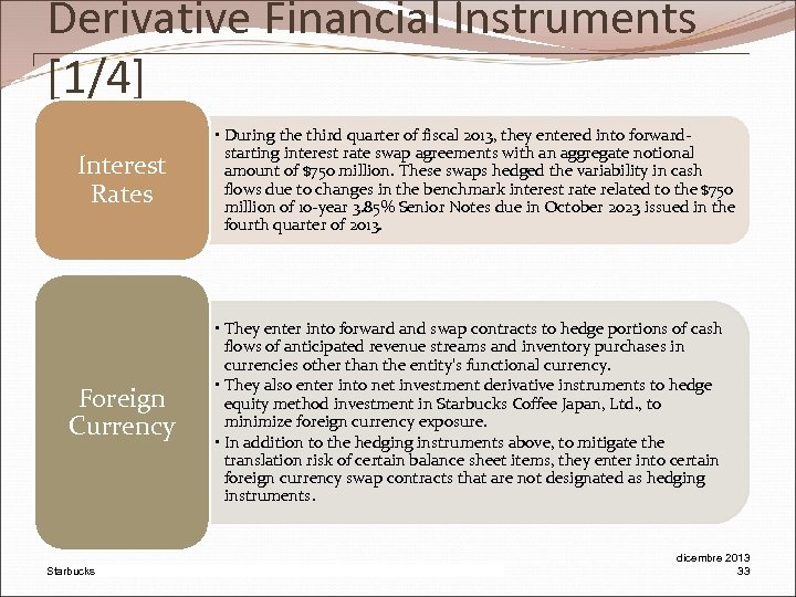 Derivative Financial Instruments [1/4] Interest Rates Foreign Currency Starbucks Pw. C • During the