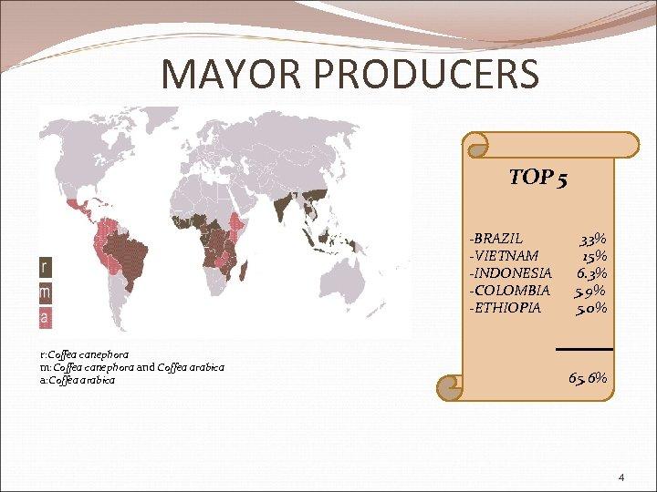MAYOR PRODUCERS TOP 5 -BRAZIL -VIETNAM -INDONESIA -COLOMBIA -ETHIOPIA r: Coffea canephora m: Coffea