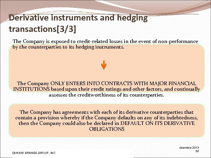 Derivative instruments and hedging transactions[3/3] The Company is exposed to credit-related losses in the