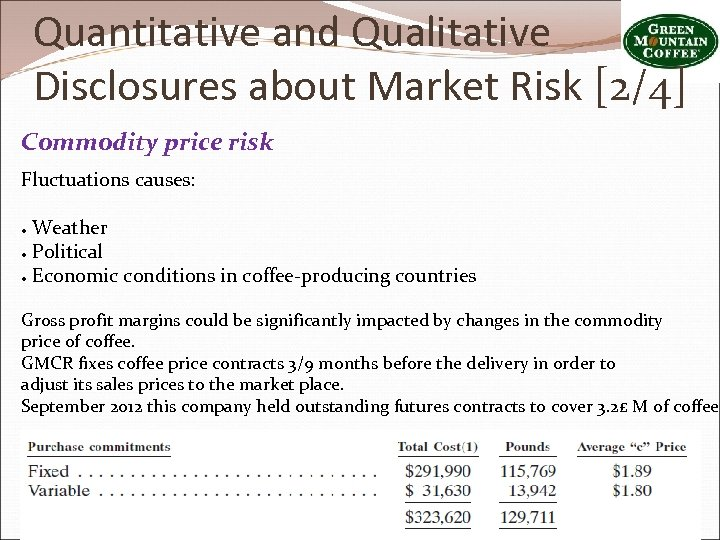 Quantitative and Qualitative Disclosures about Market Risk [2/4] Commodity price risk Fluctuations causes: Weather