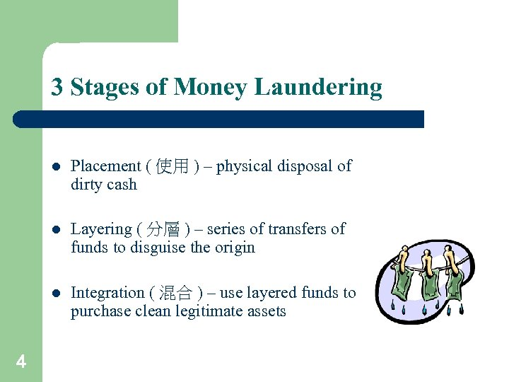 3 Stages of Money Laundering l l Layering ( 分層 ) – series of