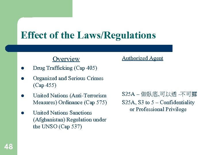 Effect of the Laws/Regulations Overview l Organized and Serious Crimes (Cap 455) l United